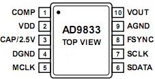Расположение выводов микросхемы AD9833