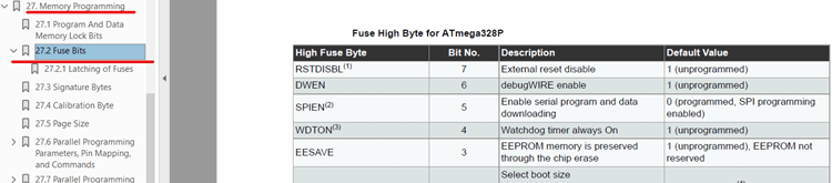 Информация о фьюзах в даташите на ATmega328P