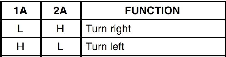 Функции основных контактов микросхемы L293D