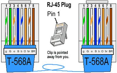 Схема соединений проводников Ethernet кабеля категории CAT-6E с разъемом RJ45