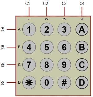 Распиновка клавиатуры (клавишной панели) 4x4