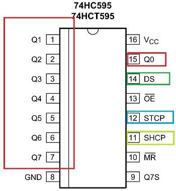 Распиновка микросхемы регистра сдвига 74HC595