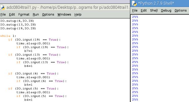 Наблюдаемые значения при +5V на входе АЦП