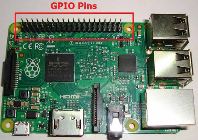 Местоположение контактов ввода/вывода (GPIO) на плате Raspberry Pi