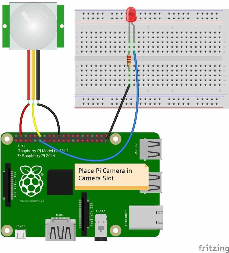 Схема система безопасности на основе платы Raspberry Pi и камеры