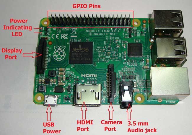 Назначение элементов платы Raspberry Pi