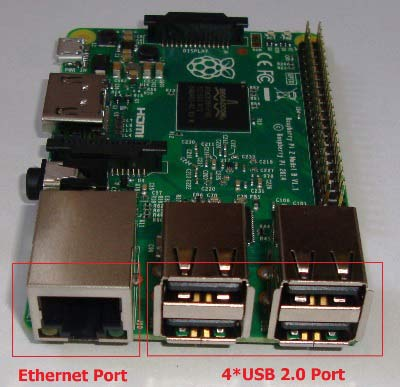 Внешний вид Ethernet и USB-портов на плате Raspberry Pi