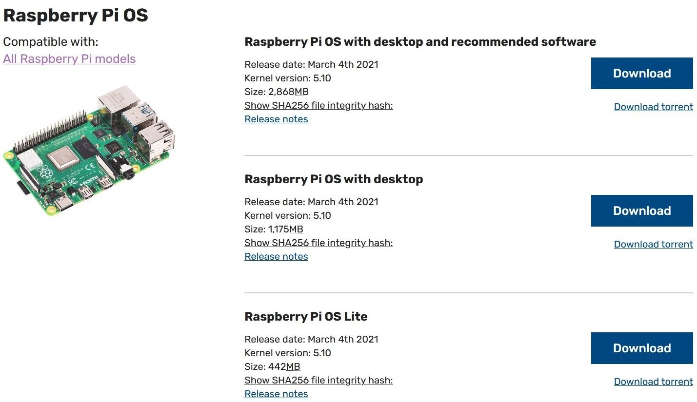 Доступные для загрузки варианты Raspberry Pi OS