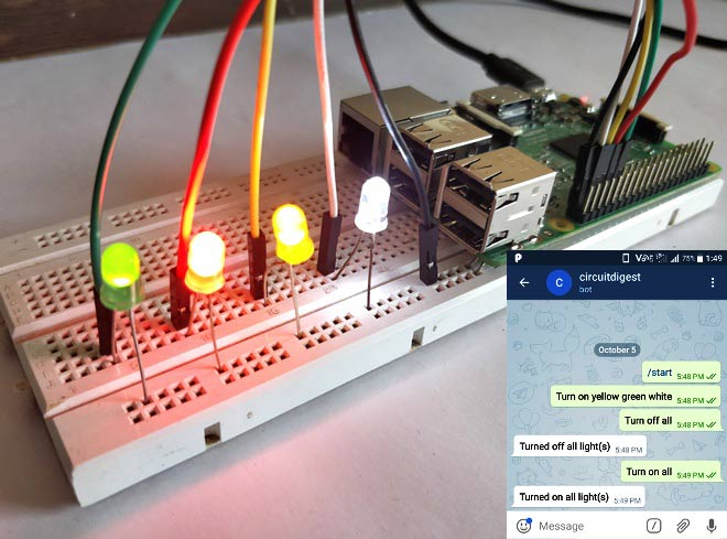 Внешний вид проекта управления контактами Raspberry Pi из приложения Telegram