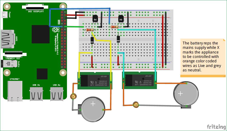 Схема автоматизации дома на Raspberry Pi с управлением с веб-страницы