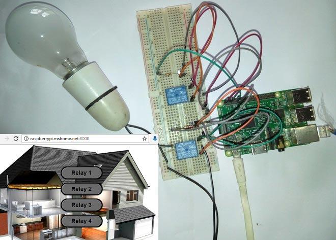 Внешний вид проекта автоматизации дома на Raspberry Pi с управлением с веб-страницы