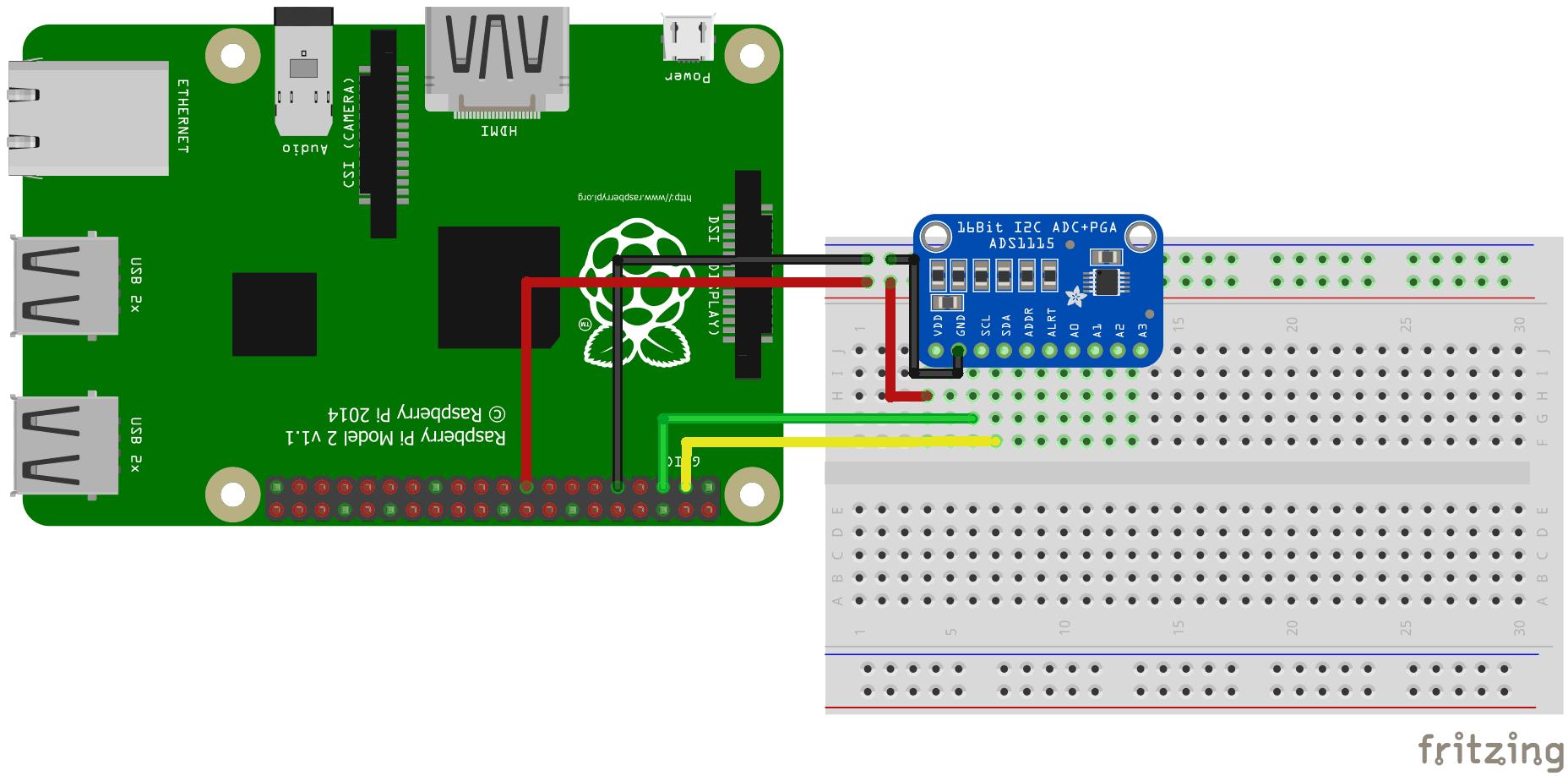 Схема осциллографа на основе платы Raspberry Pi