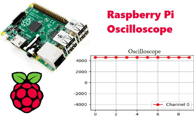 Внешний вид проекта осциллографа на основе платы Raspberry Pi