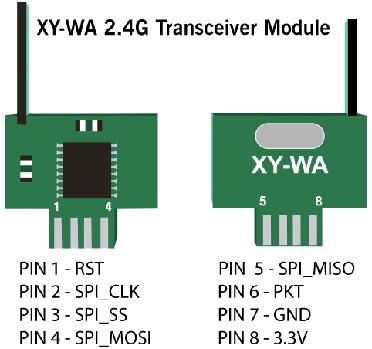 Назначение контактов (распиновка) радиочастотного модуля с интерфейсом XY-WA