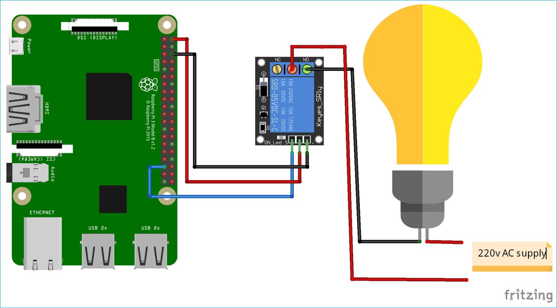 Схема автоматизации дома на основе платы Raspberry Pi и MQTT облака