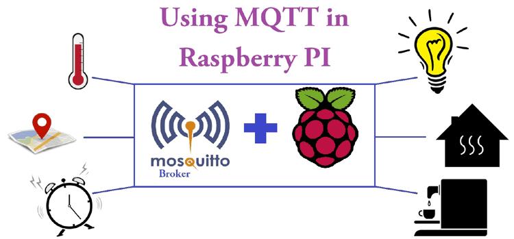 Внешний вид проекта установки Mosquitto MQTT брокера на плату Raspberry Pi