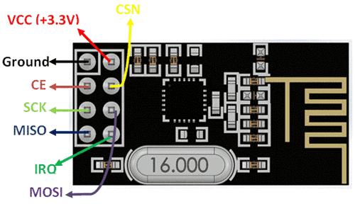 Внешний вид и распиновка модуля nRF24L01