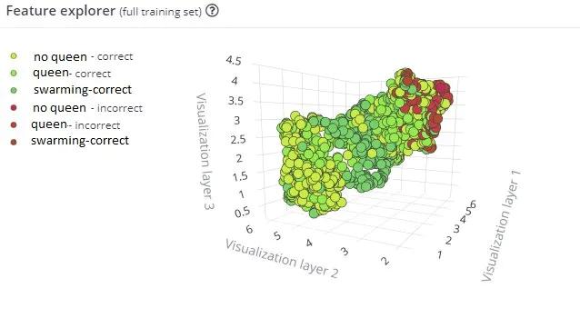 Граф, визуализирующий модель для нашего проекта