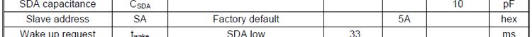 I2C адрес датчика MLX90614 в даташите на него