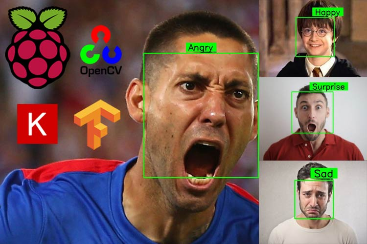 Внешний вид проекта распознавания эмоций с помощью Raspberry Pi, OpenCV, TensorFlow и Keras
