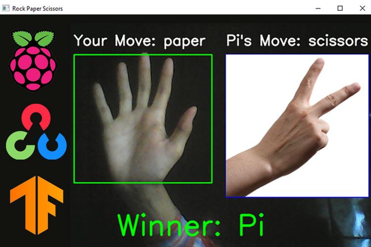 Внешний вид проекта распознавания жестов с помощью Raspberry Pi и OpenCV