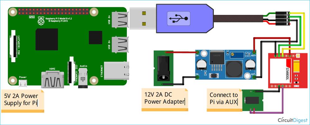 Схема интерактивного автоответчика на основе платы Raspberry Pi и модуля SIM800L