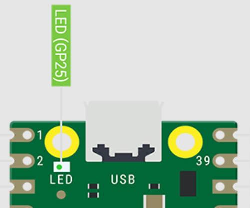 Расположение встроенного светодиода на плате Raspberry Pi Pico