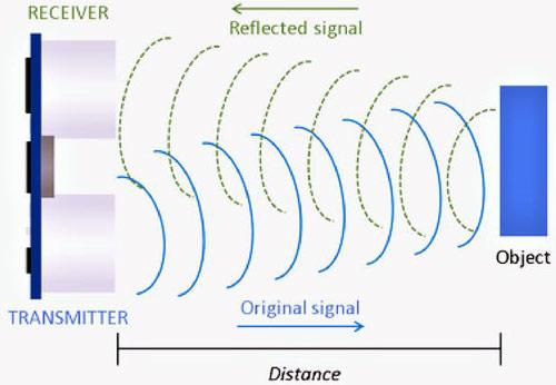 Принцип измерения расстояния ультразвуковым датчиком HC-SR04